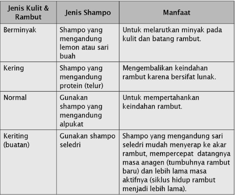 Memilh Shampho